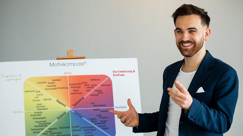 Motivkompass - Baum Akademie